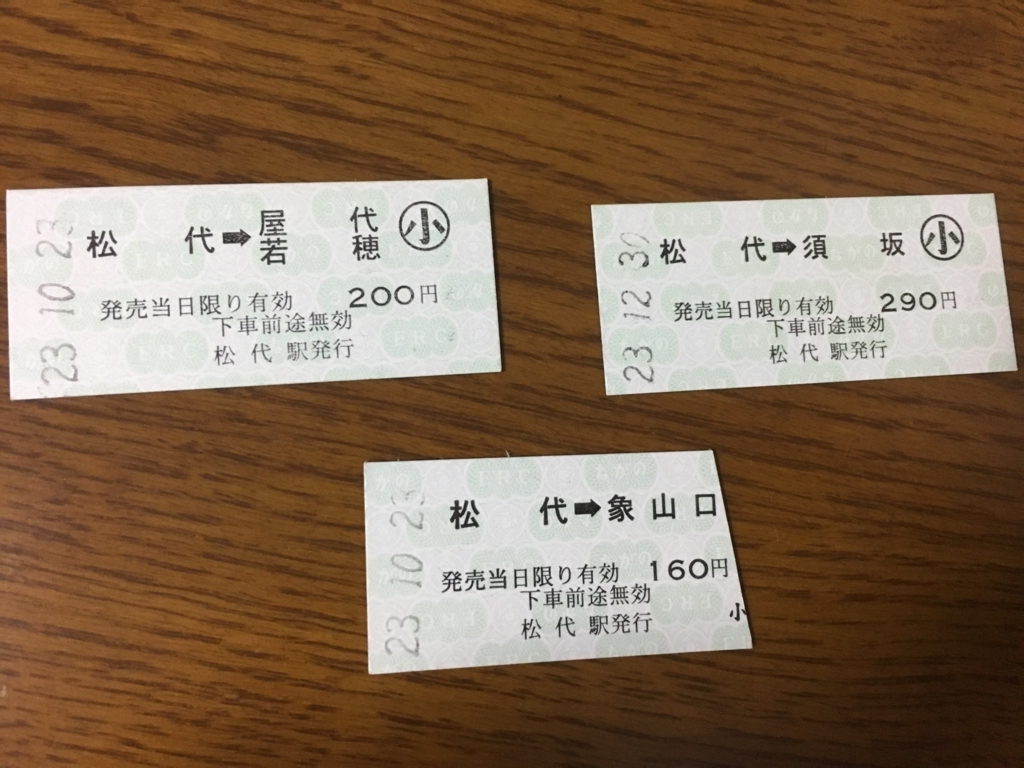 f:id:Ikeeki:20180422212536j:plain