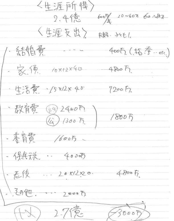 f:id:Ikegamiblog_tokyo:20170205134808j:plain
