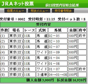 f:id:Ikegamiblog_tokyo:20170211130456j:plain
