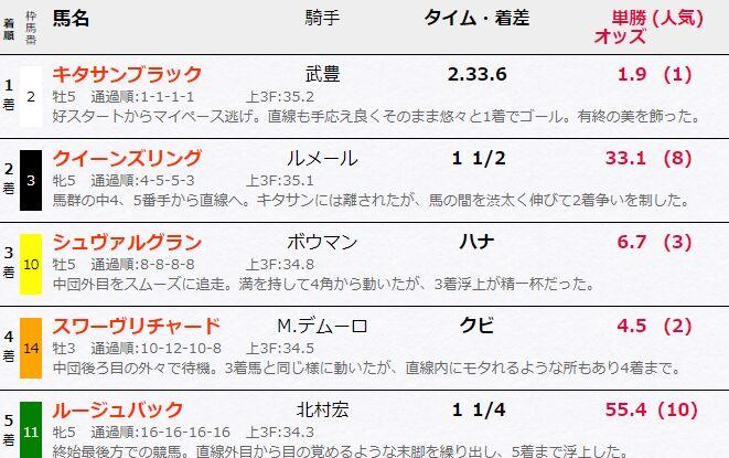 f:id:Ikegamiblog_tokyo:20171227172549j:plain