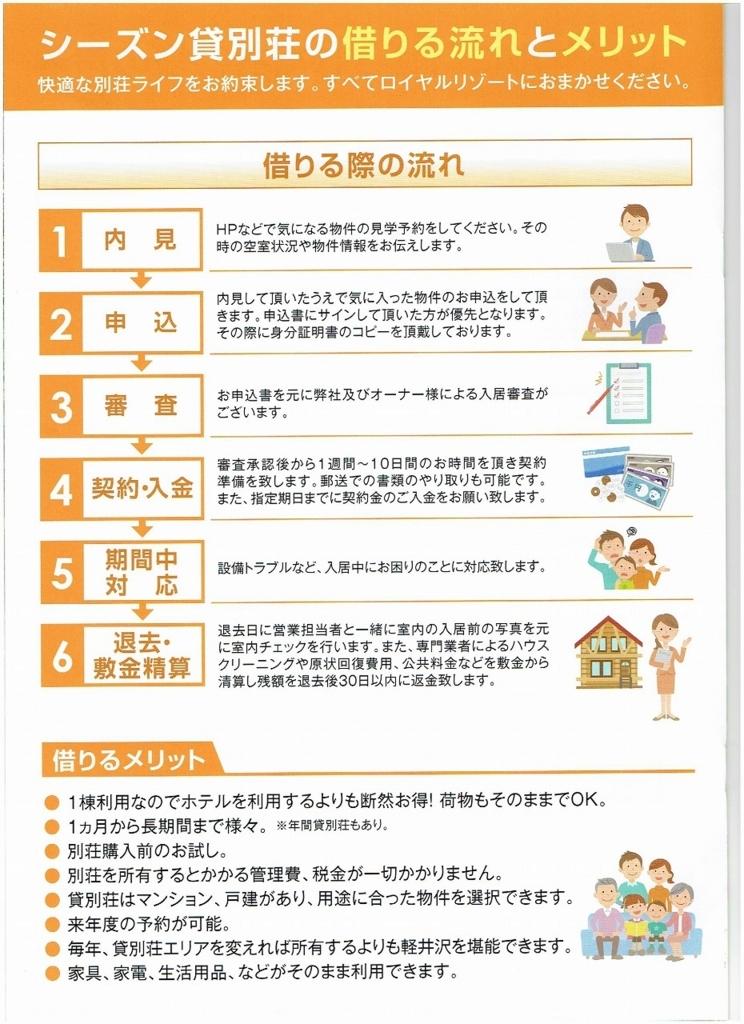 f:id:Ikegamiblog_tokyo:20180219230950j:plain
