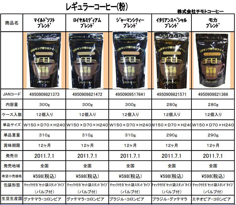 f:id:Ikegamiblog_tokyo:20180520213257j:plain