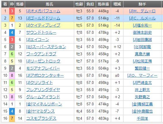 f:id:Ikegamiblog_tokyo:20181229223952j:plain
