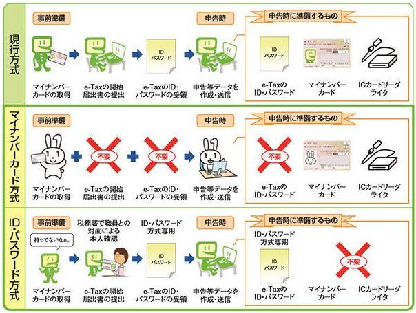 f:id:Ikegamiblog_tokyo:20190222142716j:plain