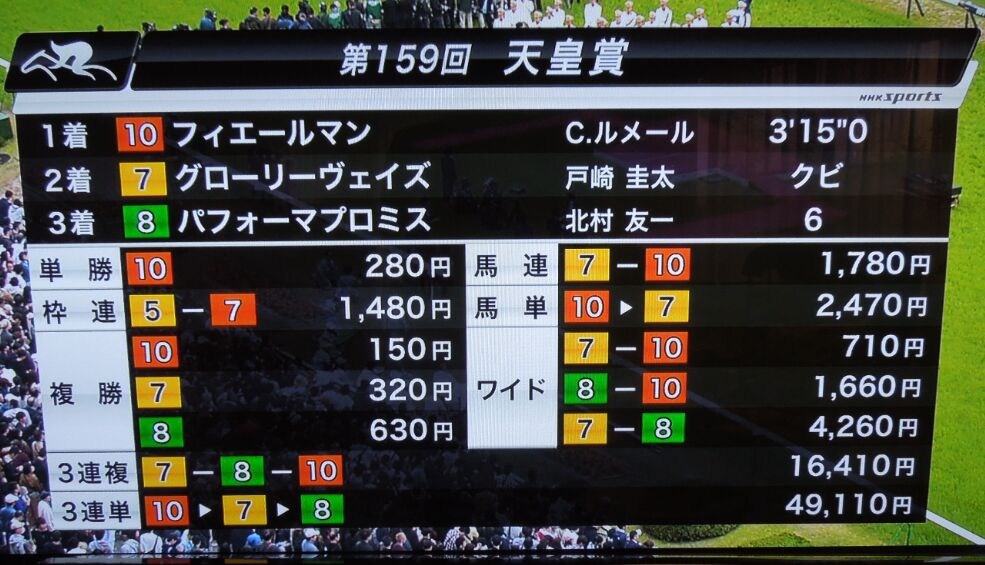 f:id:Ikegamiblog_tokyo:20190428202407j:plain