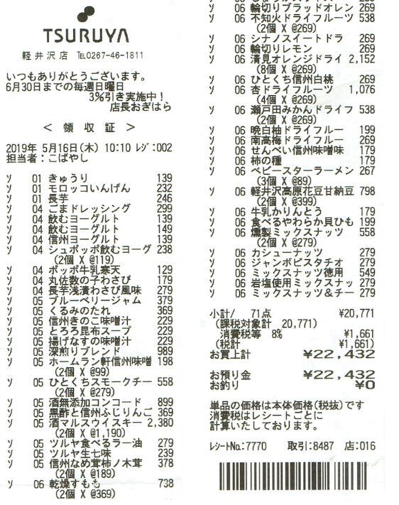 f:id:Ikegamiblog_tokyo:20190516214825j:plain