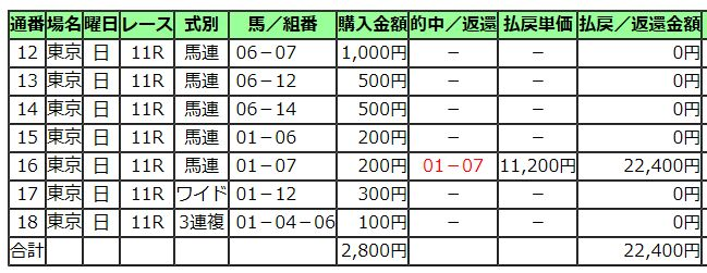 f:id:Ikegamiblog_tokyo:20190526201925j:plain