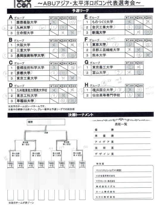 f:id:Ikegamiblog_tokyo:20190526203845j:plain