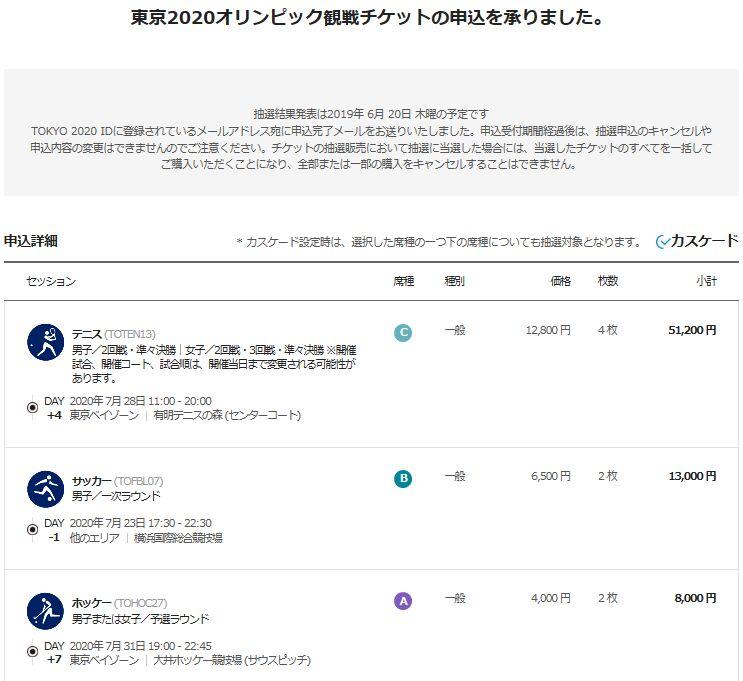 f:id:Ikegamiblog_tokyo:20190529105853j:plain