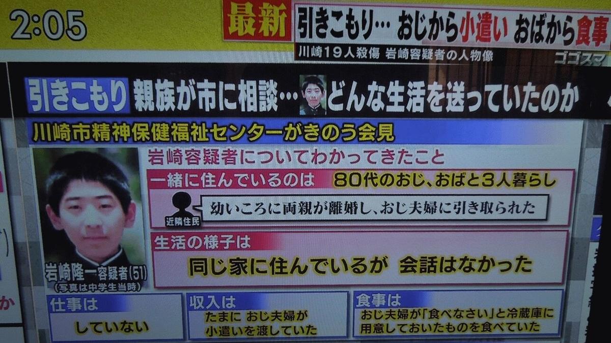 f:id:Ikegamiblog_tokyo:20190530141130j:plain