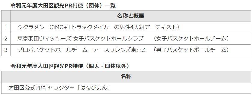 f:id:Ikegamiblog_tokyo:20190724114418j:plain