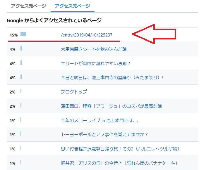 f:id:Ikegamiblog_tokyo:20190806172447j:plain