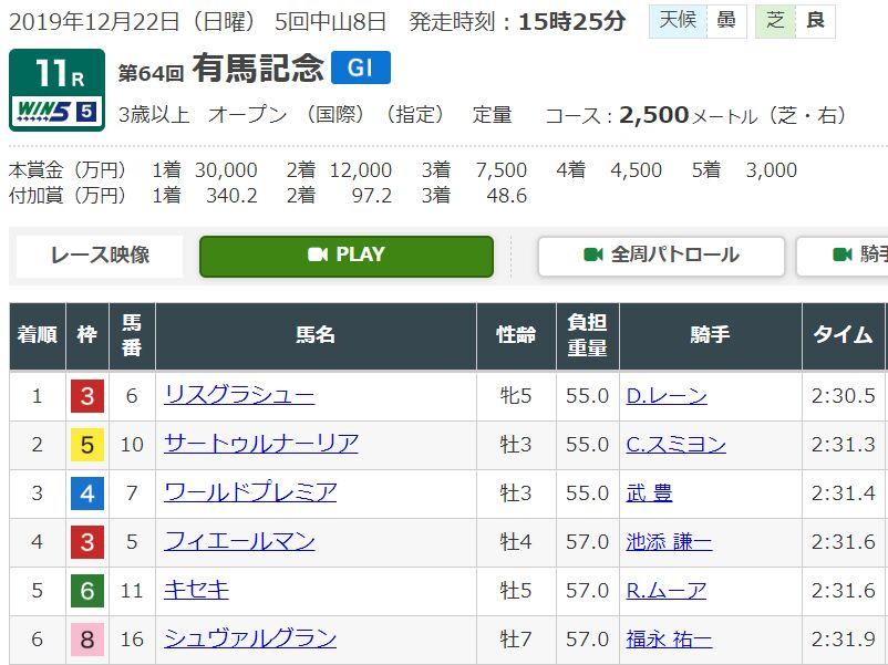 f:id:Ikegamiblog_tokyo:20191222215808j:plain