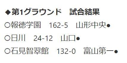 f:id:Ikegamiblog_tokyo:20191230152158j:plain