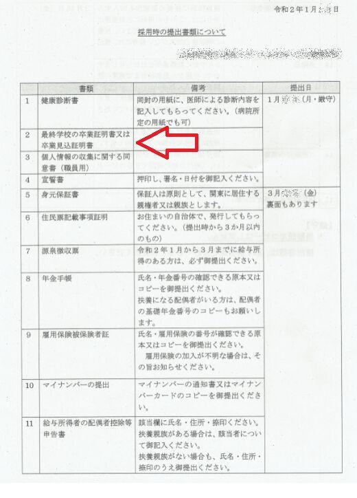 f:id:Ikegamiblog_tokyo:20200126222939j:plain