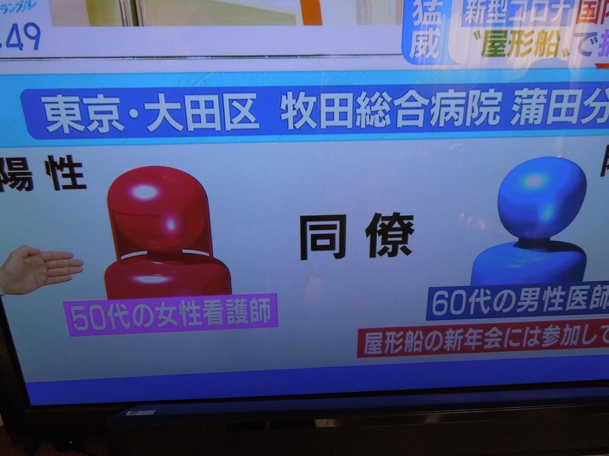 f:id:Ikegamiblog_tokyo:20200218181514j:plain