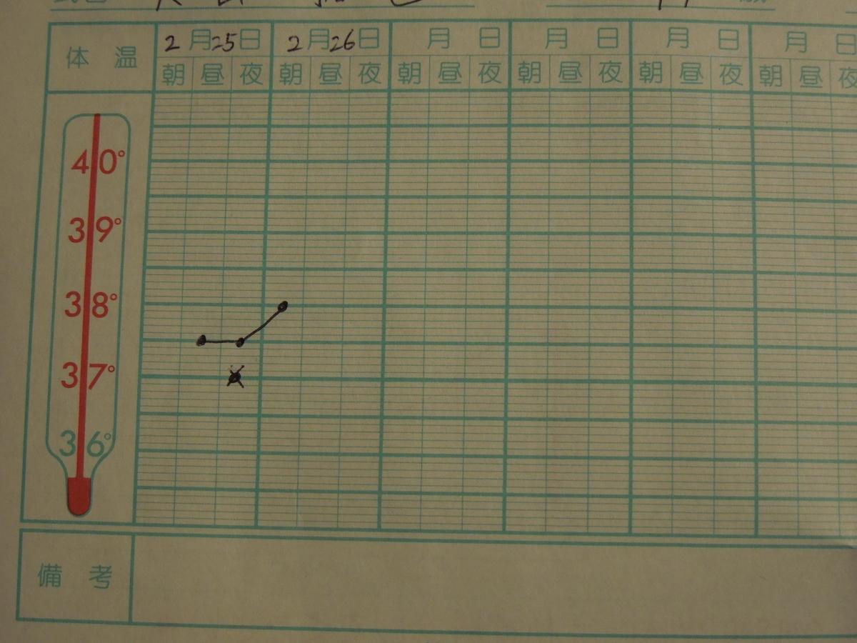f:id:Ikegamiblog_tokyo:20200226132334j:plain