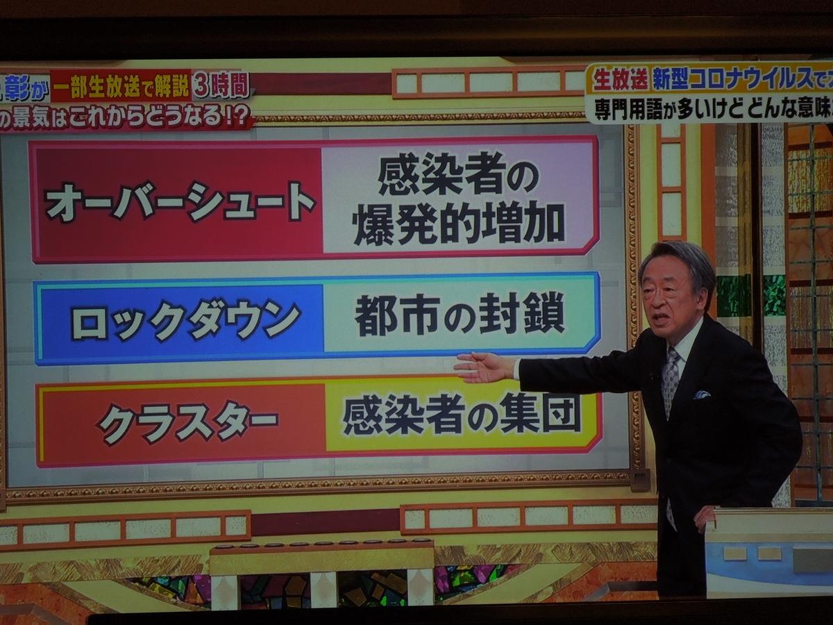 f:id:Ikegamiblog_tokyo:20200328191515j:plain