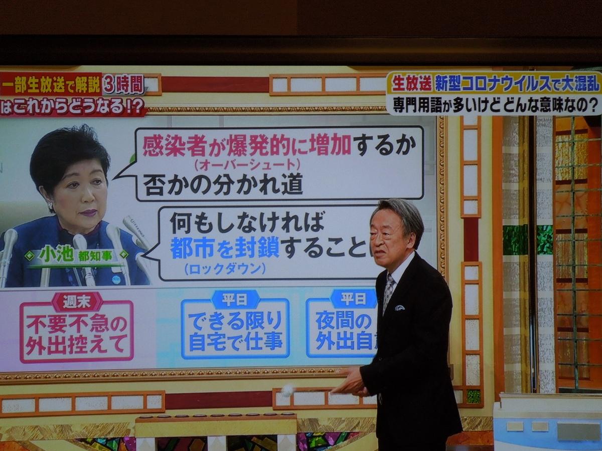 f:id:Ikegamiblog_tokyo:20200328191543j:plain