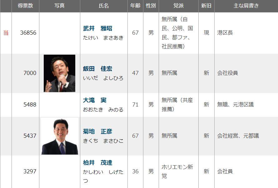 f:id:Ikegamiblog_tokyo:20200608144342j:plain