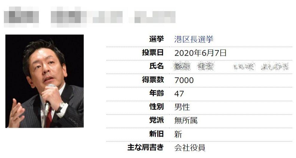 f:id:Ikegamiblog_tokyo:20200608145310j:plain
