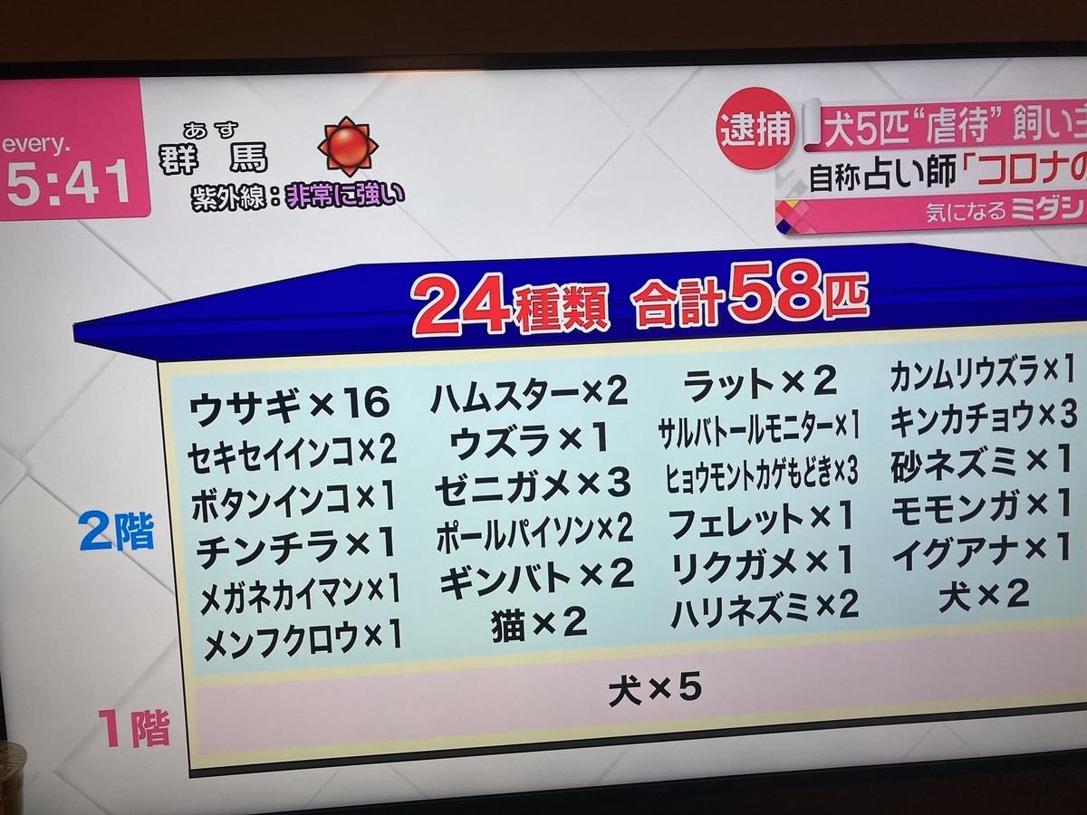 f:id:Ikegamiblog_tokyo:20210427215524j:plain