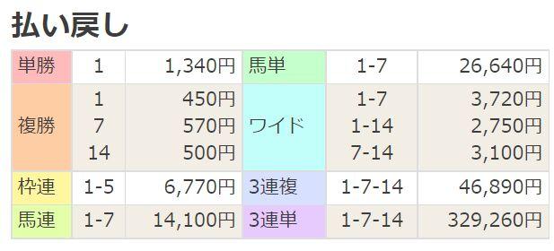 f:id:Ikegamiblog_tokyo:20210725205200j:plain