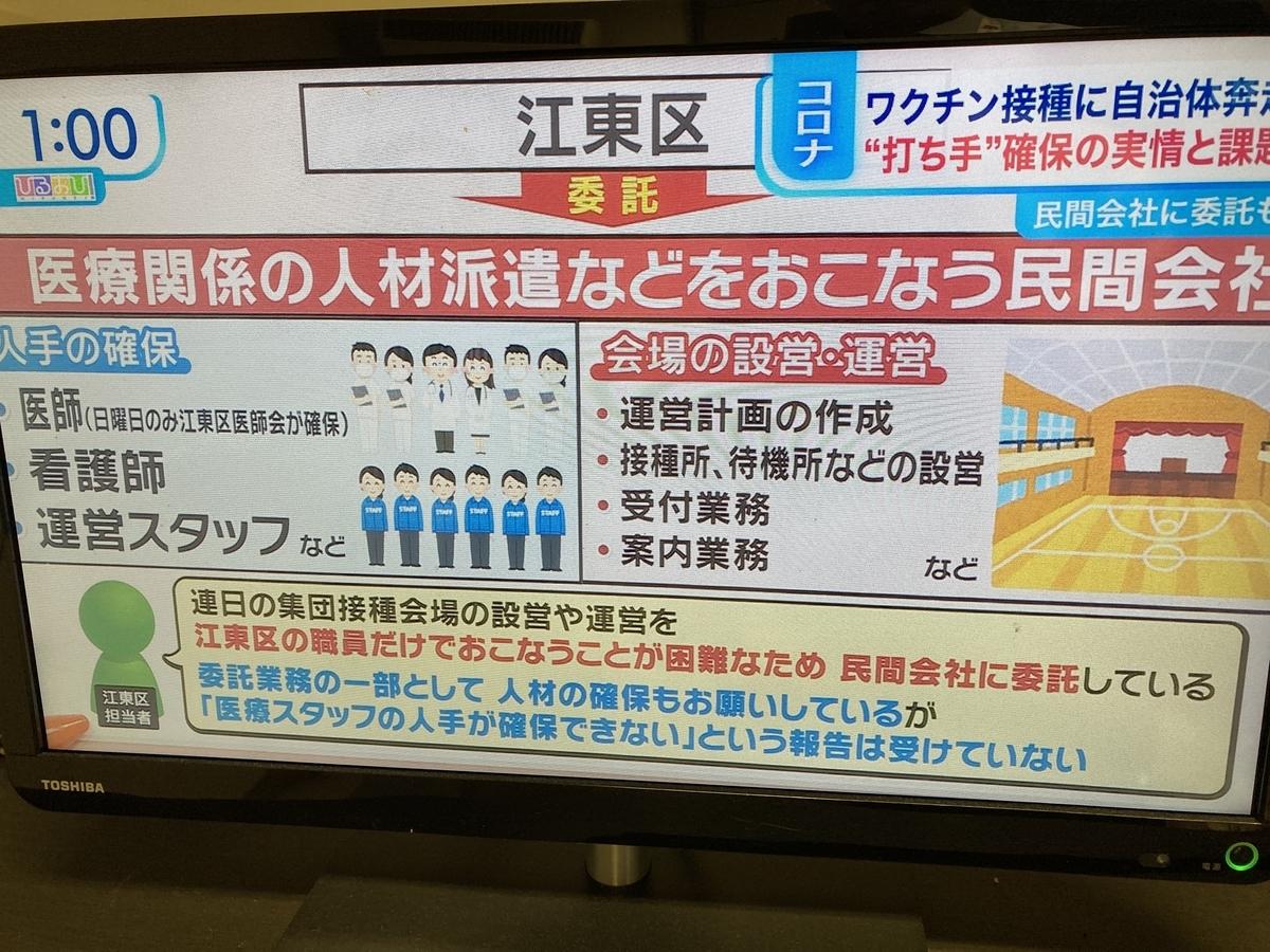 f:id:Ikegamiblog_tokyo:20210825213458j:plain