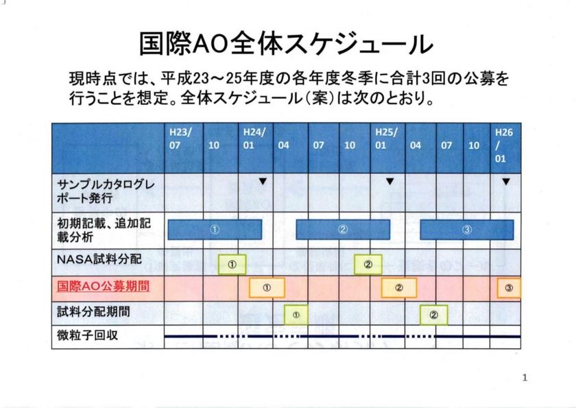 f:id:Imamura:20120124163156j:plain