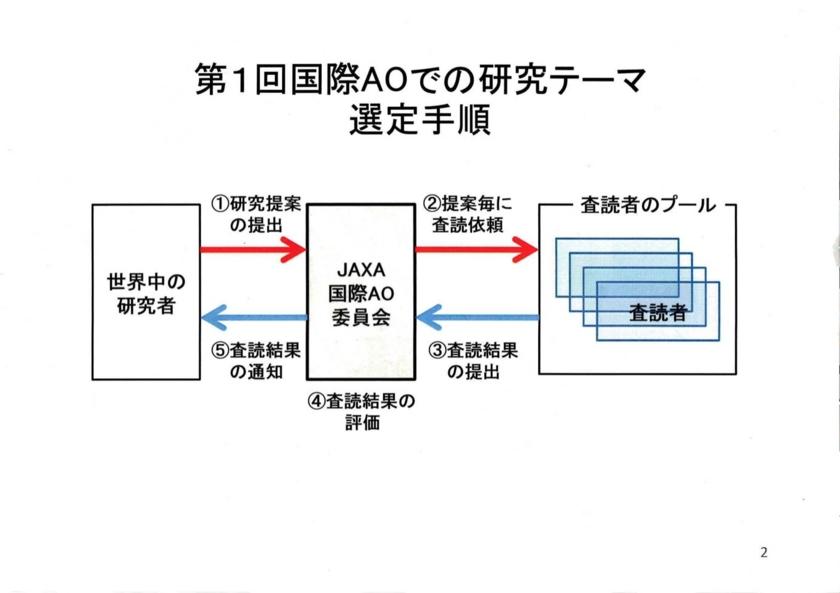 f:id:Imamura:20120124163157j:plain