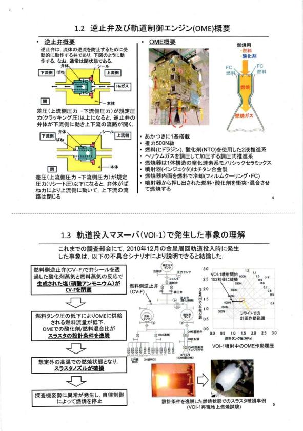 f:id:Imamura:20120201011351j:plain