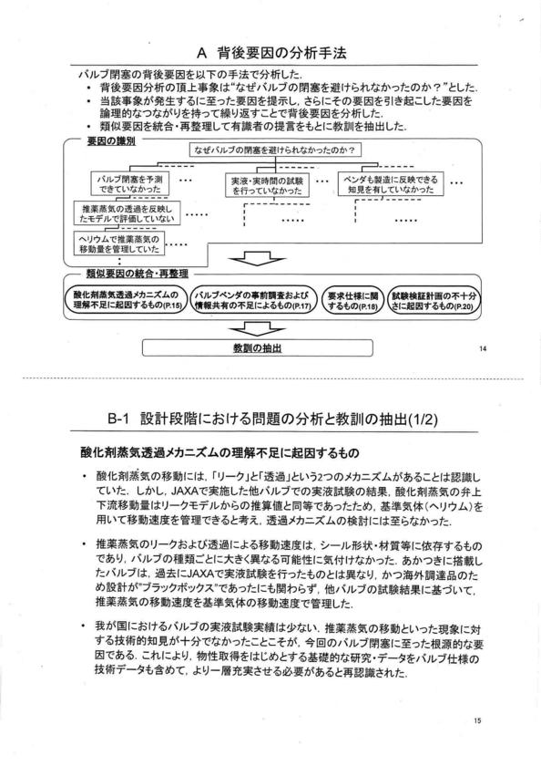 f:id:Imamura:20120201011356j:plain