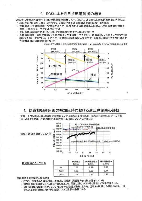 f:id:Imamura:20120201011402j:plain