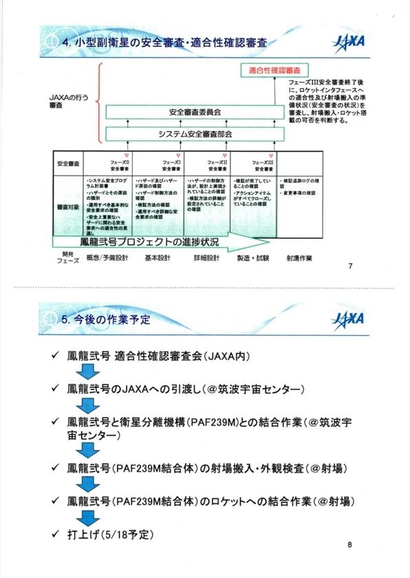 f:id:Imamura:20120411130219j:plain