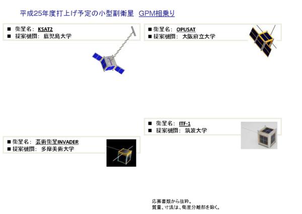 f:id:Imamura:20120411143942j:plain