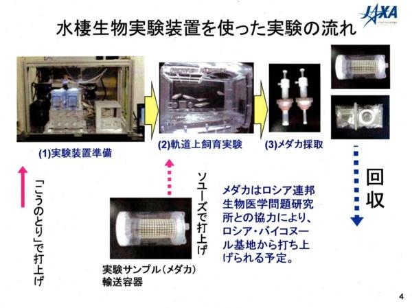 f:id:Imamura:20120413221018j:plain