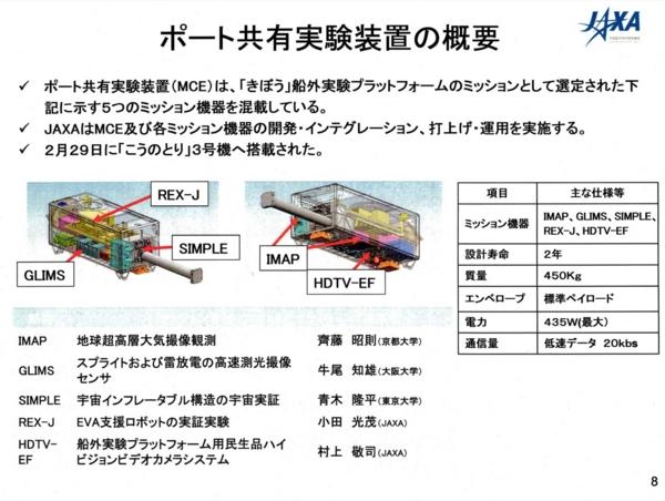 f:id:Imamura:20120413221022j:plain