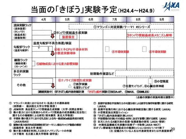 f:id:Imamura:20120413221034j:plain