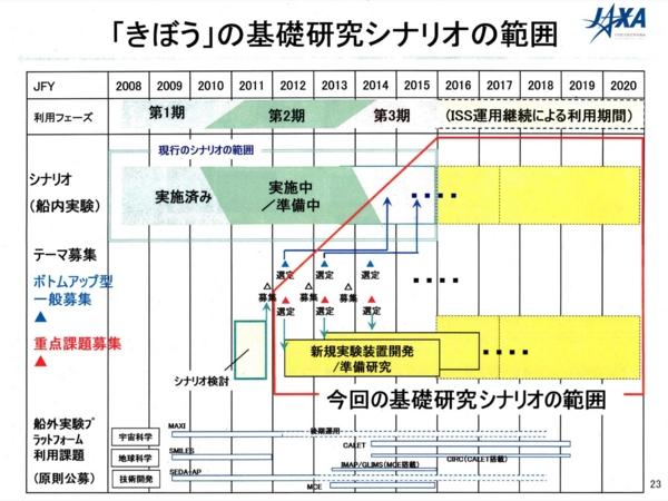 f:id:Imamura:20120413221037j:plain