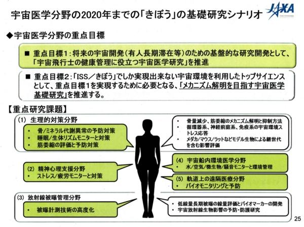 f:id:Imamura:20120413221039j:plain