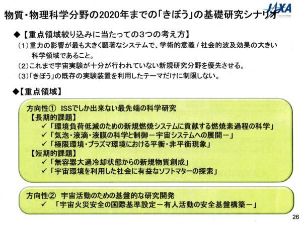 f:id:Imamura:20120413221040j:plain