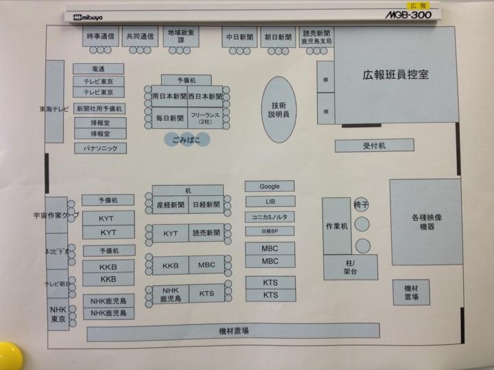 f:id:Imamura:20120719170717j:plain