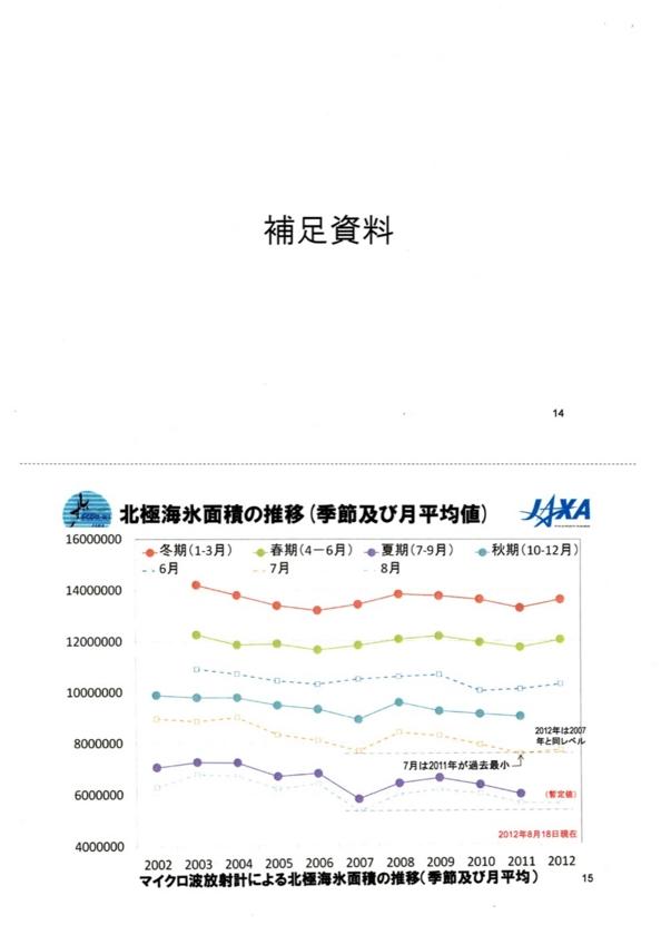 f:id:Imamura:20120820215432j:plain