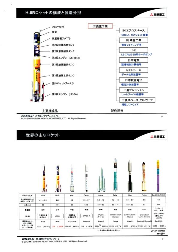 f:id:Imamura:20120927165149j:plain