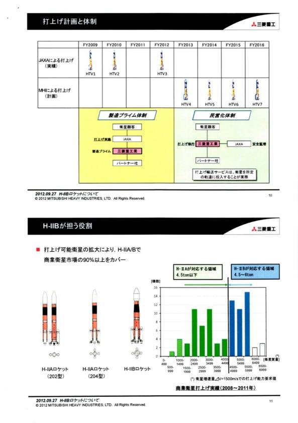 f:id:Imamura:20120927165151j:plain