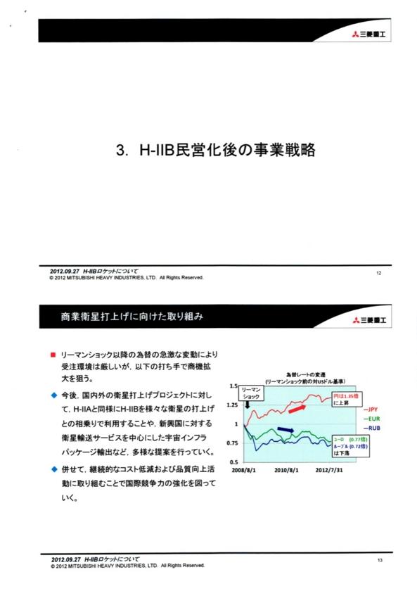 f:id:Imamura:20120927165152j:plain