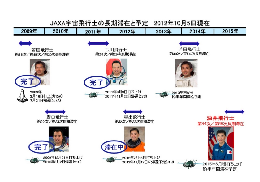 f:id:Imamura:20121005131205j:plain
