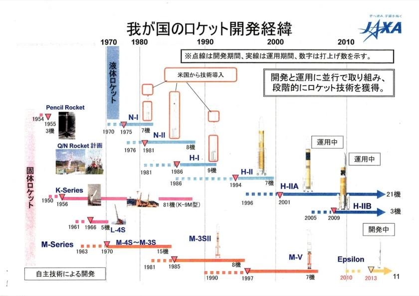 f:id:Imamura:20121029214543j:plain