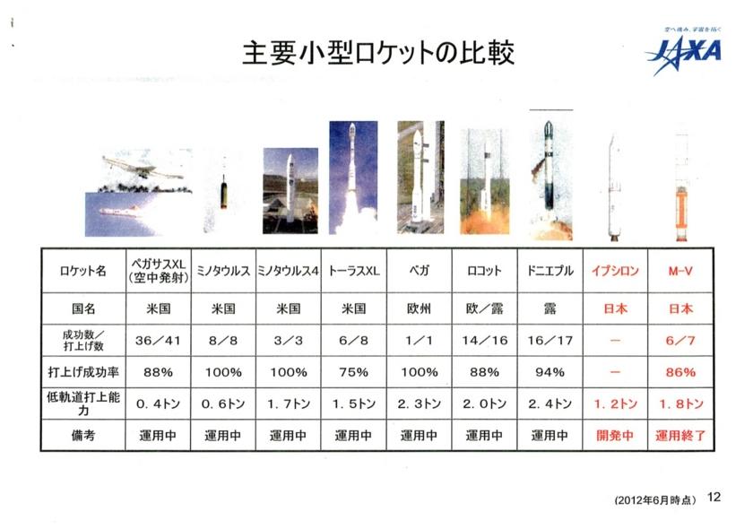 f:id:Imamura:20121029214544j:plain