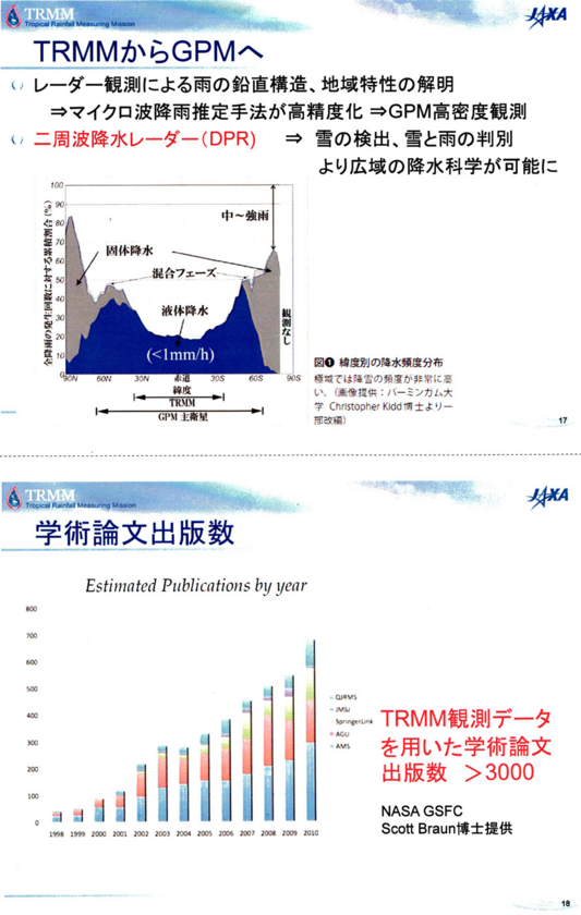 f:id:Imamura:20121108005333j:plain